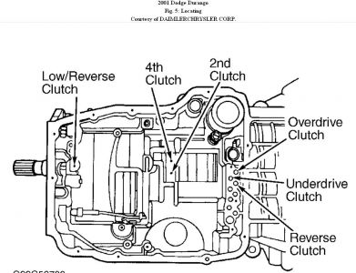 Dodge Durango 2001 Dodge Durango Transmission Will Not Shift Past 2nd Gea on 2001 dodge dakota parts diagram