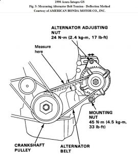 98 Civic Alternator Wiring Diagram