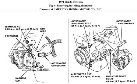 1991 honda civic alternator replacement electrical problem 1991 http2carprosforumautomotivepictures192750alternatorremoval91civicfig091 asfbconference2016 Choice Image