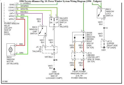 http://www.2carpros.com/forum/automotive_pictures/192750_BackDoorWiring96Runner01b_1.jpg