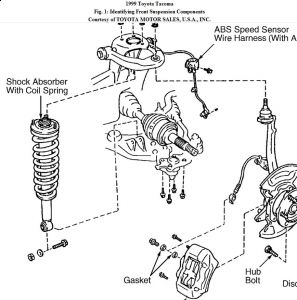 2006 toyota sienna stereo wiring diagram 1998 toyota