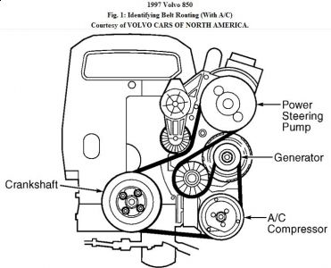 1994 volvo 850 radio wiring diagram with Volvo S60 Engine Diagram on 94 Volvo 960 Engine Diagram further 05 Mini Cooper Wiring Diagram besides 1994 Mustang Stereo Wiring Diagram furthermore 1998 Land Rover Discovery Wiring Diagram further Geo Metro Wiring Diagram Pdf.