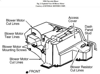 1996 Chevy Blazer Blower Motor Location: I Have Been Working ... on