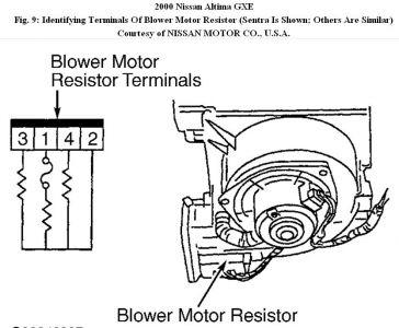 http://www.2carpros.com/forum/automotive_pictures/192750_BlowerMotor00AltimaFig09_1.jpg