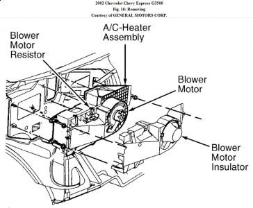 91 s10 blower motor wiring diagram get free image about for 1994 chevy silverado blower motor resistor location