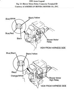 1992 acura legend heator resister heater problem 1992 acura yes i never believed in replacing parts without testing and confirming that they are faulty here are the diagnostic procedures blower motor does not run cheapraybanclubmaster Choice Image