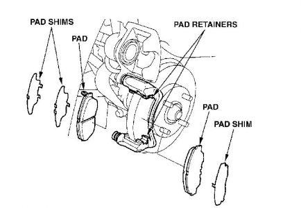 https://www.2carpros.com/forum/automotive_pictures/192750_BrakeFrt05Civic_1.jpg