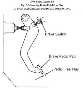 Honda Accord 1995 Honda Accord Brakes Keep Locking Up on ford brake light switch diagram