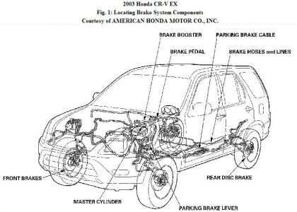 [SCHEMATICS_4NL]  2003 Honda CRV: Brakes Problem 2003 Honda CRV 4 Cyl Four Wheel ... | 2003 Honda Crv Engine Diagram |  | 2CarPros