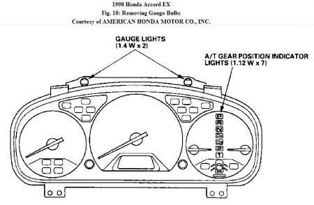 Http Www 2carpros Forum Automotive Pictures 192750 Bulbgauge98accord01 1
