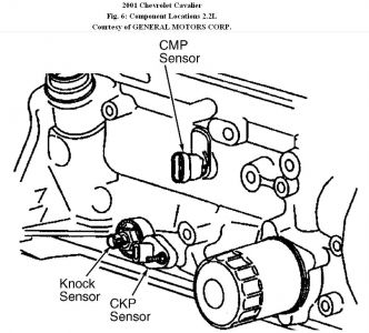 192750_CMPLocation01CavalierFig06e_1 2001 chevy cavalier car won't start 2001 chevy cavalier automatic Chevy Wiring Harness Diagram at edmiracle.co