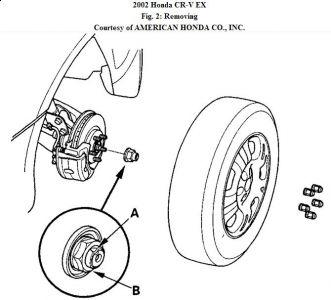 http://www.2carpros.com/forum/automotive_pictures/192750_CVShaft02CRV01_2.jpg