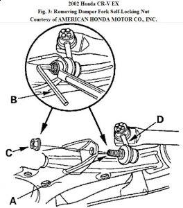http://www.2carpros.com/forum/automotive_pictures/192750_CVShaft02CRV03_2.jpg
