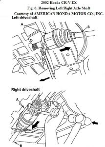 How Do I Remove Front CV Axle