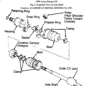 Car Diagram Cv Axles