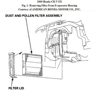 2000 Honda CRV Air Filter: 2000 Honda CRV Hi! Where Can I Find or ...