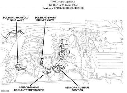 [SCHEMATICS_43NM]  2005 Dodge Magnum Transmission and Check Engine Light | Dodge Magnum Se Engine Diagram |  | 2CarPros