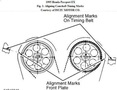 1995 honda passport timing engine mechanical problem 1995. Black Bedroom Furniture Sets. Home Design Ideas