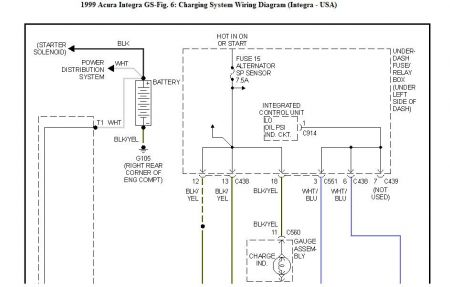 1996 acura integra fuse diagram 1999 integra fuse diagram 1999 acura integra alternator removal: is there a way to replace ...