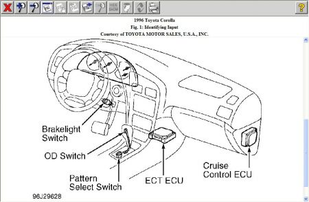 Toyota Corolla 1996 Toyota Corolla Shifting on fuse box diagram toyota corolla 2006