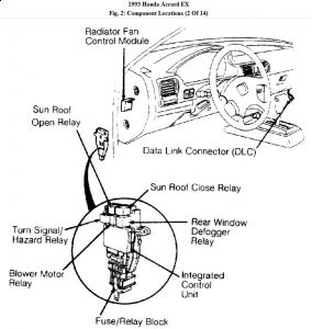 192750_CompDash93AccordFig02_1 1993 honda accord dash indicator light electrical problem 1993 1992 honda accord under dash fuse box diagram at readyjetset.co