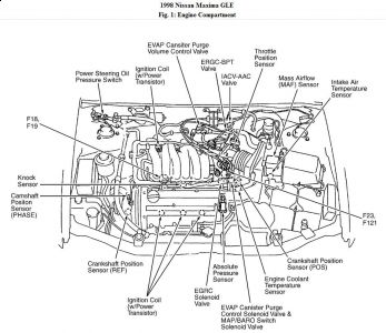 wiring diagram for 1996 nissan 200sx wiring diagram for 1996 nissan altima