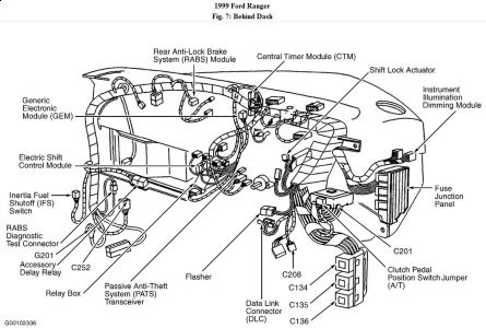 Kia Engine Codes as well 06 Chrysler Pacifica Wiring Diagram as well Engine Malfunction Light Ford together with  on 2005 jeep grand cherokee p0700 p0750