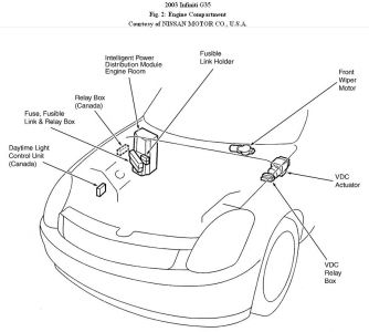 2003 infiniti g35 interior lights electrical problem 2003 here are diagrams for the ocations of the fuse boxes