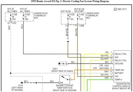 1990 honda accord ignition wiring diagram cooling fans: i have a 1995 accord ex that had a blown ... 1995 honda accord ignition wiring diagram