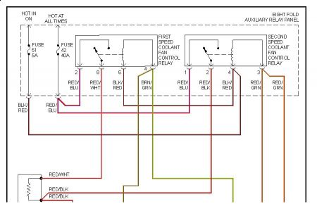 peugeot expert wiring diagram citroen vehicle manuals. Black Bedroom Furniture Sets. Home Design Ideas