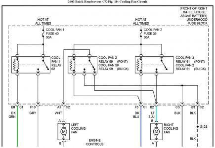 192750_CoolingFan03RendezvousFig10a_1 cooling fan relay wiring diagram engine cooling fan wiring diagram 84 Ford Thunderbird Wiring Diagram at bakdesigns.co
