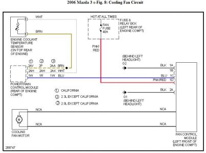 192750_CoolingFan06Mazda3_1 radiator fan failure engine cooling problem 4 cyl front wheel 04 mazda 3 headlight wiring diagram at webbmarketing.co
