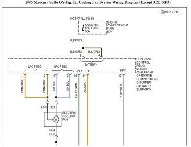 https://www.2carpros.com/forum/automotive_pictures/192750_CoolingFan95Sable01a_1.jpg