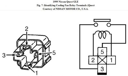 192750_CoolingFanRelays99Quest07_1 1999 nissan quest raidator fan did not turn on low speed on electric radiator fan wiring diagram 1995 mercury villager