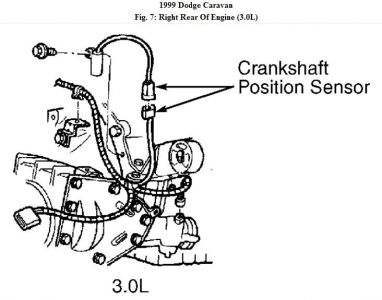 Dodge Grand Caravan Crank Sensor Location