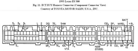 1993 Lexus ES 300 Two Things: a While Back I Changed Out the