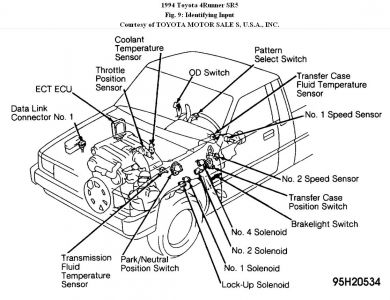 192750_DLC94PickupFig09_1 1994 toyota 4runner automatic transmission wont shift into 2000 4Runner at aneh.co