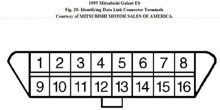 http://www.2carpros.com/forum/automotive_pictures/192750_DLC95GalantFig20_1.jpg