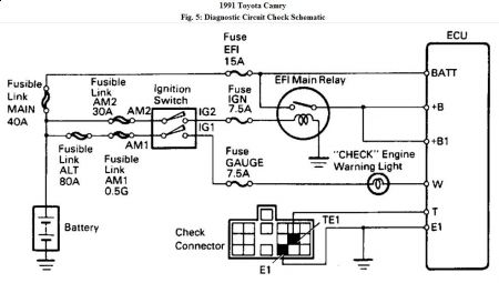 http://www.2carpros.com/forum/automotive_pictures/192750_DiagnosticCircuitCheckFig05_1.jpg