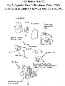honda civic distributor wiring diagram wiring diagram and repair s wiring diagrams autozone