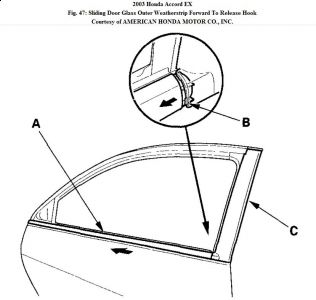 Here are the procedures with diagrams. DOOR SASH TRIM REPLACEMENT 2 - DOOR NOTE Take care not to scratch the door. 1 . Lower the glass fully.  sc 1 st  2CarPros : door sash - pezcame.com