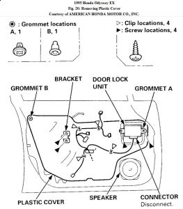 1995 honda odyssey door will not open  interior problem