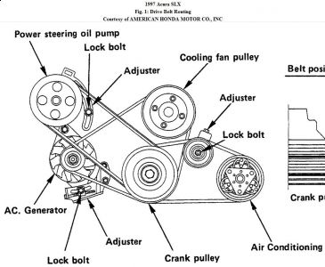 Nissan Headlight Wiring Diagram as well Cadillac Engine Diagram Html likewise B16 Engine Diagram besides Nissan Bluebird 1995 Engine Diagram moreover Cara Memasang Timing Chain Nissan. on wiring diagram nissan b13