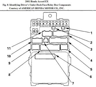 circuit board fuses electrical conduit wiring diagram