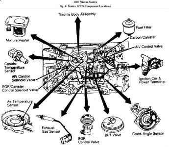1987 nissan sentra after it warms up: engine performance ... 1987 nissan engine diagram nissan engine diagram