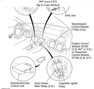 Honda Ridgeline Fuse Box Diagram further Fuse Box For 1998 Bmw 328i also 92 Bmw 318 Engine Diagram together with 2006 Bmw 325i Cigarette Lighter Fuse Replacement further Bmw Z3 Wiring Harness. on 1996 bmw 328i fuse diagram