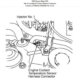 Nissan Altima 2000 Nissan Altima Coolant Temp Gauge Drops With Accelerati on wiring diagram 2001 nissan xterra