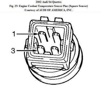 http://www.2carpros.com/forum/automotive_pictures/192750_ECT02AudiS4Square_2.jpg