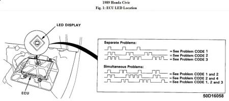 1989 Honda Civic Check Engine Light: Engine Mechanical