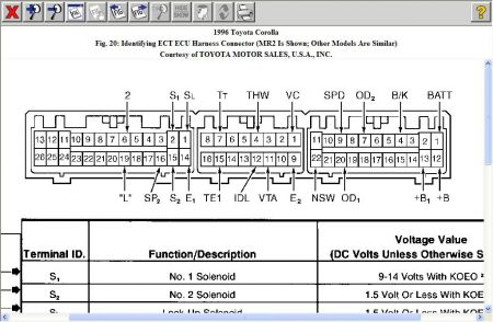 192750_ECUPCM96Corolla_1 1996 toyota corolla shifting transmission problem 1996 toyota 1996 toyota corolla wiring diagram at edmiracle.co